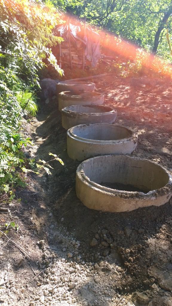 Renkaat paikallaan. Vasempaan reunaan jää siis tonttien välinen oja/valumaura vesille. Toimivat siis hyvin muurina siihen suuntaan.